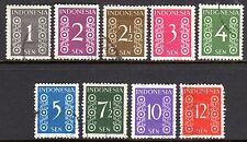 Indonesia - 1949 Definitives numeral - Mi. 13-21 VFU