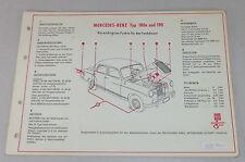 Shell Schmierplan für Mercedes Benz 180 a / 190 W120 Ponton + W121