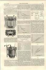 1899 Incandescent Lamp And Transformer Construction In America