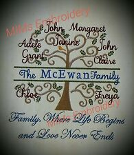 FAMILY TREE embroidered personalized custom gift item picture pillow quilt