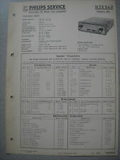 PHILIPS n3x94v Autoradio Service Manual, edizione 01/61