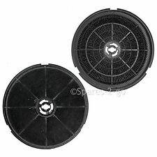 2 x Type 150 Filters For BELLING Cooker Hood CHIM10 CHIM100 CHIM101 CHIM101SS