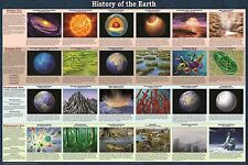 HISTORY OF THE EARTH POSTER (61x91cm) GEOLOGY EDUCATIONAL CHART NEW