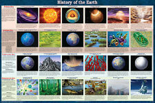 History of the Earth Educational Science Teacher Class Chart Print Poster 24x36