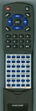 Replacement Remote for Insignia NS-RC9DNA-14, NS32DD200NA14, NS-24DD220NA16