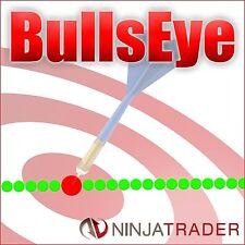 ►► NinjaTrader Trend Indicator *BullsEye* Stocks * Futures * Forex ►