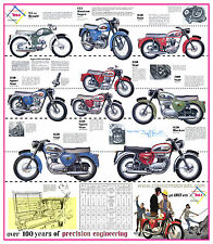 Classic BSA Motorcycle Poster reproduced from the original 1963 range brochure