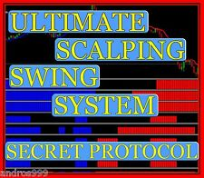 THE BEST FOREX SECRET PROTOCOL SCALPING UNIVERSAL TRADING SYSTEM STRATEGY MT4