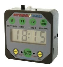 Inventico Interval Workout Timer TMR05B - MMA, HIIT, Boxing, Wrestling, Martial