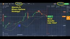 60 second binary options strategy. 86% Success rate.