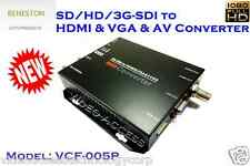 BENESTON SD/HD/3G-SDI to HDMI&VGA&AV Converter. Scaler/ Broadcast/ CCTV/HDCP