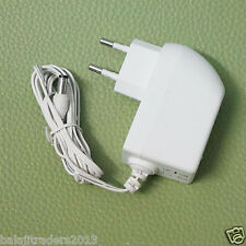 12V 1.5A Power Adaptor, Power Supply AC INPUT 100-240V DC OUTPUT 12Volt 1.5Amp