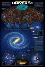 UNDERSTANDING THE UNIVERSE Astronomy Cosmos Educational Wall Chart POSTER