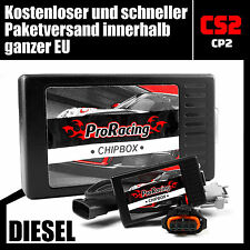 Chiptuning BMW 5 E34 525tds 105 kW 143 PS 1991-1996 Chip Box PowerBox CS2