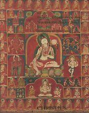 CHRISTIE'S INDIAN HIMALAYAN TIBET ART SCULPTURE GANDHARA BUDDHA Catalog 2015