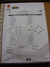 22/11/2012 Colour Teamsheet: Liverpool v Young Boys [Europa League] (Tactical Li