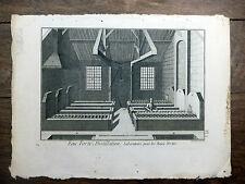 Encyclopédie Diderot D'Alembert 1 planche DISTILLATION EAU FORTE 18e s.