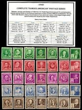 1940 Complete FAMOUS AMERICAN SET of Mint - MNH-  U.S. POSTAGE STAMPS