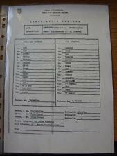 30/03/1976 Teamsheet: UEFA Cup Semi-Final - Barcelona v Liverpool