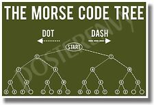 Morse Code Tree - Army  - NEW Military POSTER