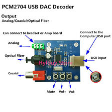DAC Decoder PCM2704 USB Audio Sound Card Board Analog SPDIF Coaxial HiFi Decord