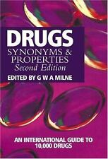 Drugs: Synonyms and Properties