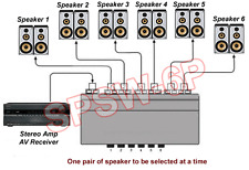 6-Port Speaker Selector Amplifier Switch Selector - Two-Way Operation