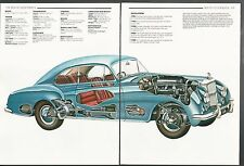 1952 BENTLEY R-TYPE CONTINENTAL  2-page Cutaway Illustration