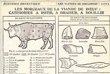 Antique French 1920s Engraved Print Meat Cuts Butchery butchers Book Page