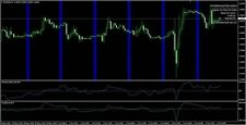 "Forex Morning Trade ""Beginners Welcome"" Forex Trading system MT4"