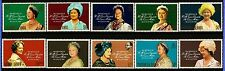 80th. BIRTHDAY OF H. M. QUEEN ELIZABETH, THE QUEEN MOTHER, FULL SET, MNH