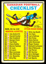 1965 TOPPS CFL FOOTBALL #132 SECOND CHECKLIST CARD 61 to 132 MARKED  VG-EX