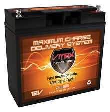 VMAX600 12V 20Ah Portable DeepCycle AGM Battery for Camping & Other Applications