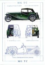 MG TC  Blueprint technical drawing style blank Greeting Card