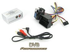Connects2 CTVBMX003 BMW Mini 2001 - 2006 MP3 iPod Aux Input Audio Adaptor