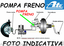 Brake Master Cylinder Pompa Freno ATE OPEL VECTRA B DAL 1996 2001 010616