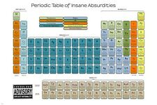 PERIODIC table of INSANE ABSURDITIES poster CLEVER FUNNY creative 24X36