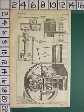 1754 antico stampa ~ Mills ~ sezione di Mill Hopper TAMBURO DR Baker's superamento