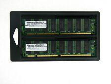 512MB  2X256MB MEMORY 32X64 168 PIN PC100 8NS 3.3V NON ECC SDRAM DIMM