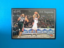 2009-10 Panini NBA Basketball n.128 Team Record Charlotte BOBCATS