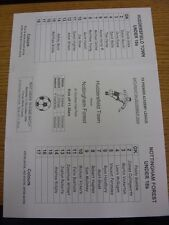 04/12/2004 Huddersfield Town Youth v Nottingham Forest Youth [At Huddersfield Un