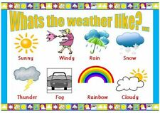 WHATS THE WEATHER LIKE? = A4 LAMINATED POSTER - DISPLAY- EYFS CLASS CHILDMINDER