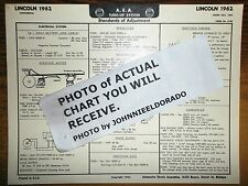 1962 Lincoln EIGHT Series Lincoln Continental Models AEA Tune Up Chart