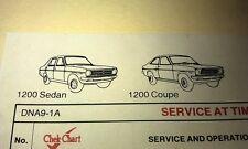 1967 - 1974 DATSUN 1000 & 1200  - Golden Fleece Lube Chart