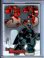 2002-03 Between the Pipes PATRICK ROY #ITN25 In The Numbers PATCH / 10