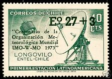 CHILE, 100th. ANNIV. OF THE WORLD METEOROLOGICAL ORGANIZATION, 1974, MNH