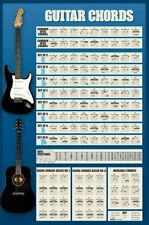Guitar Chords Chart Scales Music Learning Wall Poster Art Print 24x36 Gift