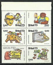 BRASIL 1973. Monteiro Lobatos Childerns Stories, 6 Bloque SG: 1460a. Sin usar