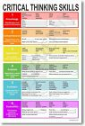 Critical Thinking - NEW Classroom Reading and Writing Poster