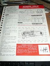 FICHE TECHNIQUE AUTOMOBILE RTA DS 23 INJECTION ELECTRONIQUE